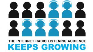 LFM-Audio-Internet-Radio-Audience